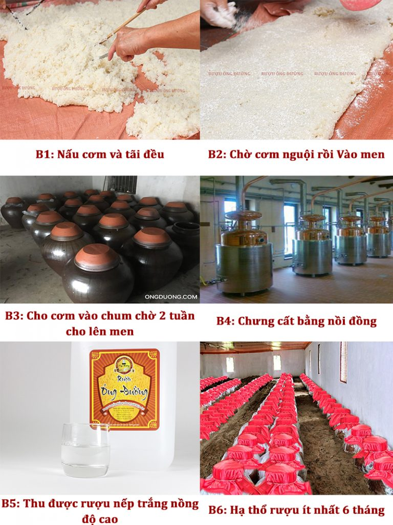 Quy trình sản xuất tại Hãng rượu Ông Đường
